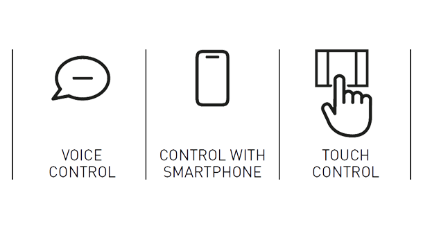 Illustration of main features of Voice Control